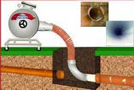 Torrance Trenchless Sewer Services